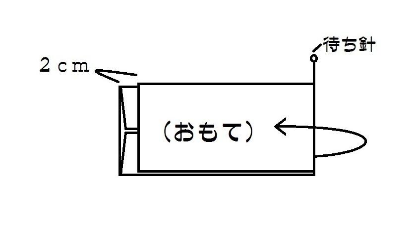 f:id:nishizawahontensasebo:20200311095056p:plain