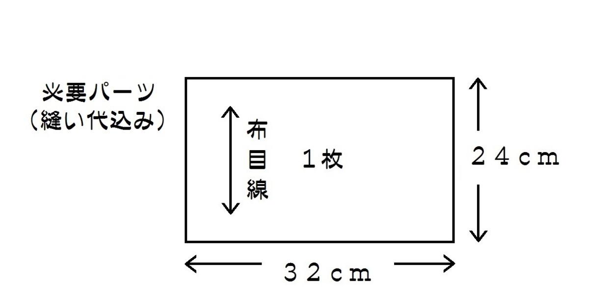 f:id:nishizawahontensasebo:20200311100132p:plain