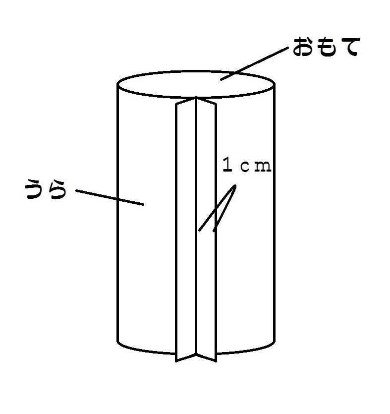 f:id:nishizawahontensasebo:20200311100243p:plain