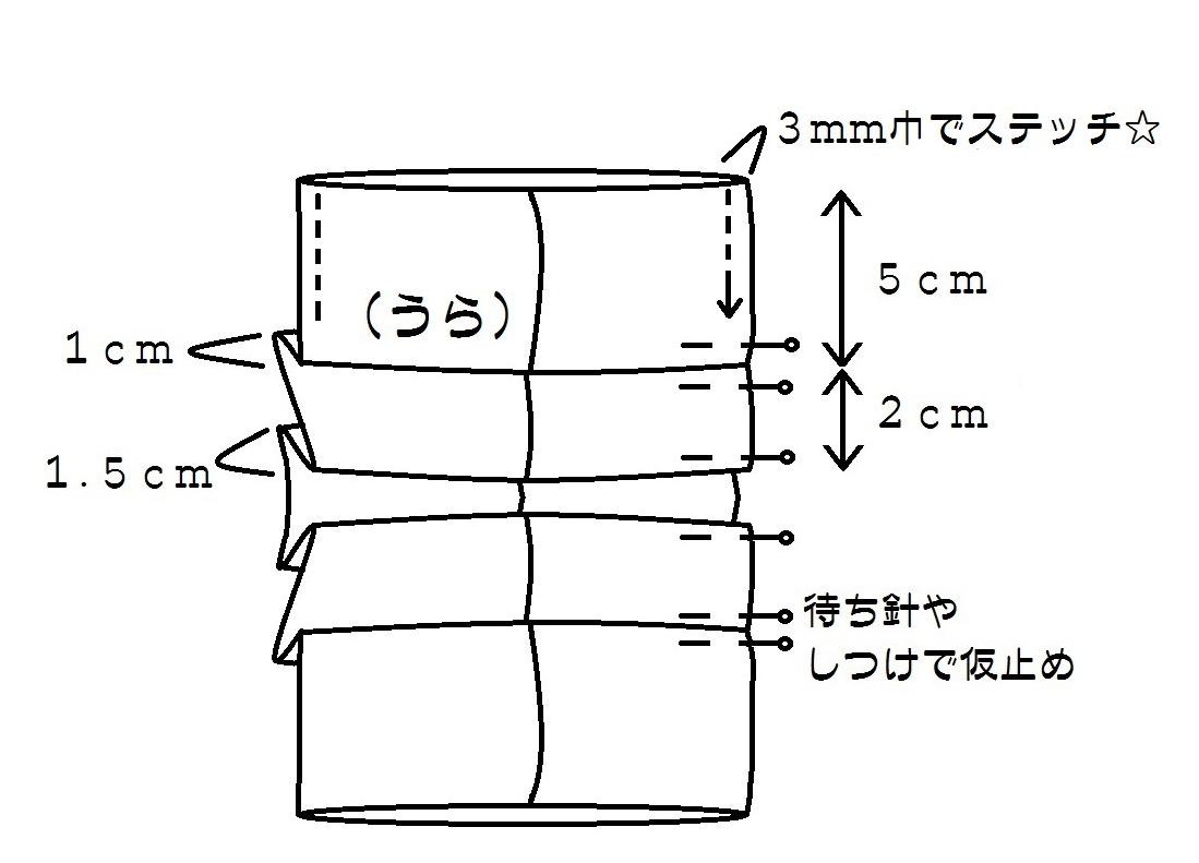 f:id:nishizawahontensasebo:20200311100256p:plain