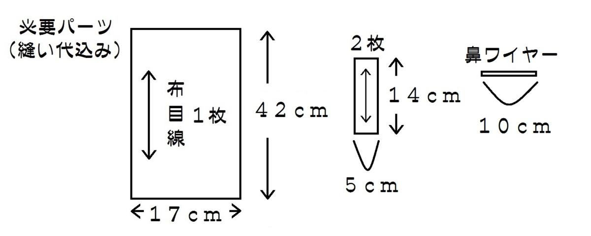 f:id:nishizawahontensasebo:20200317095911p:plain