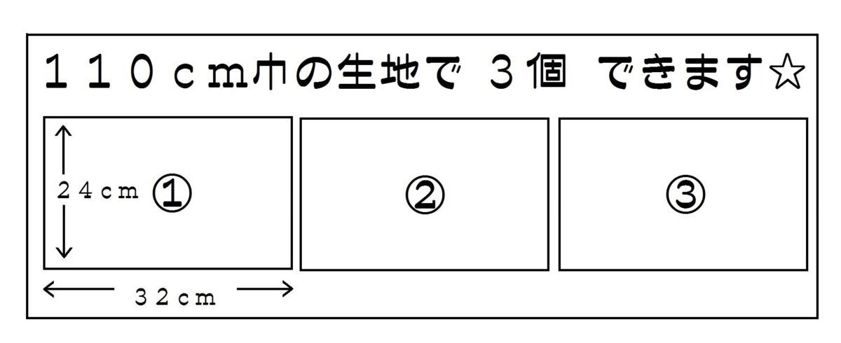 f:id:nishizawahontensasebo:20200318105248p:plain