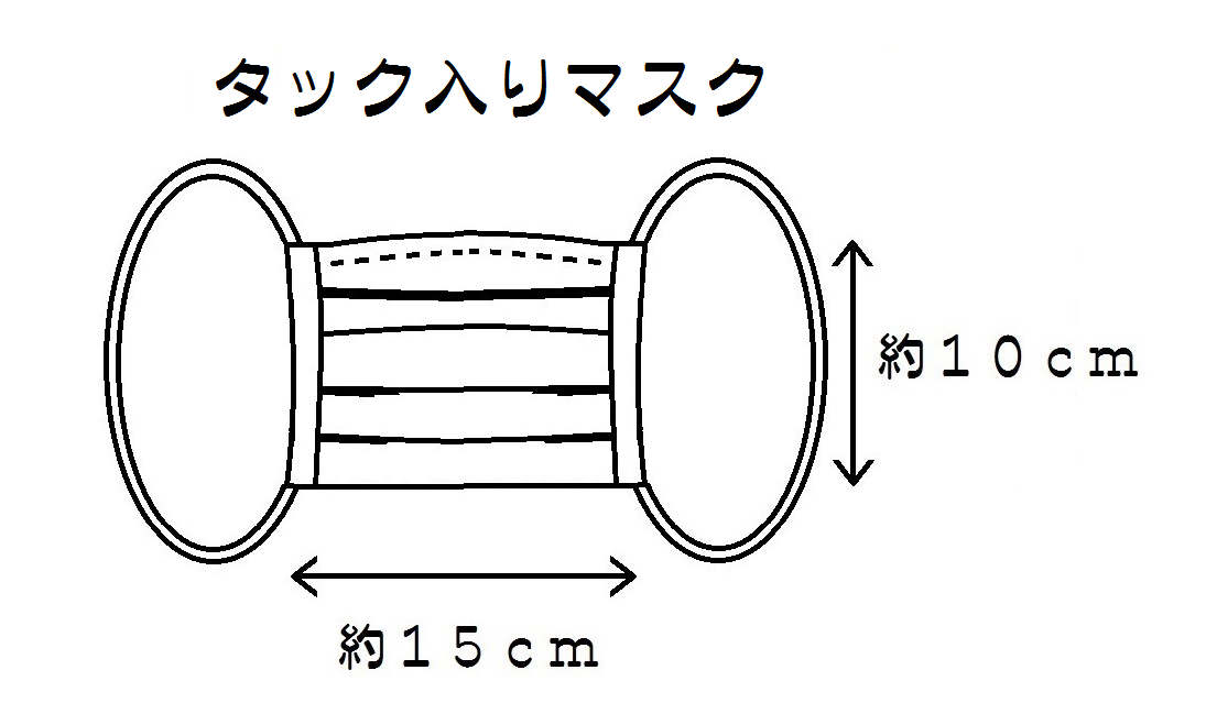 f:id:nishizawahontensasebo:20200318142834p:plain