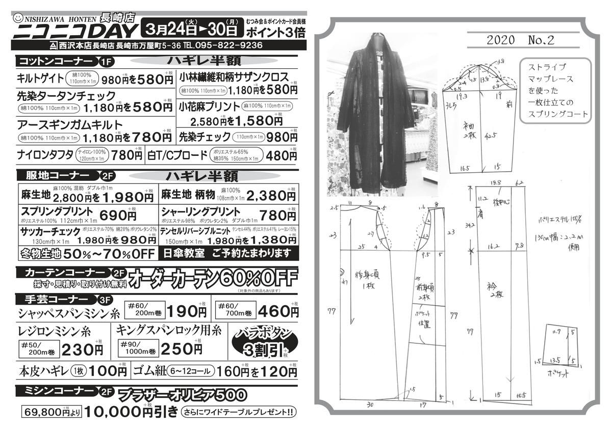 f:id:nishizawahontensasebo:20200322112245j:plain