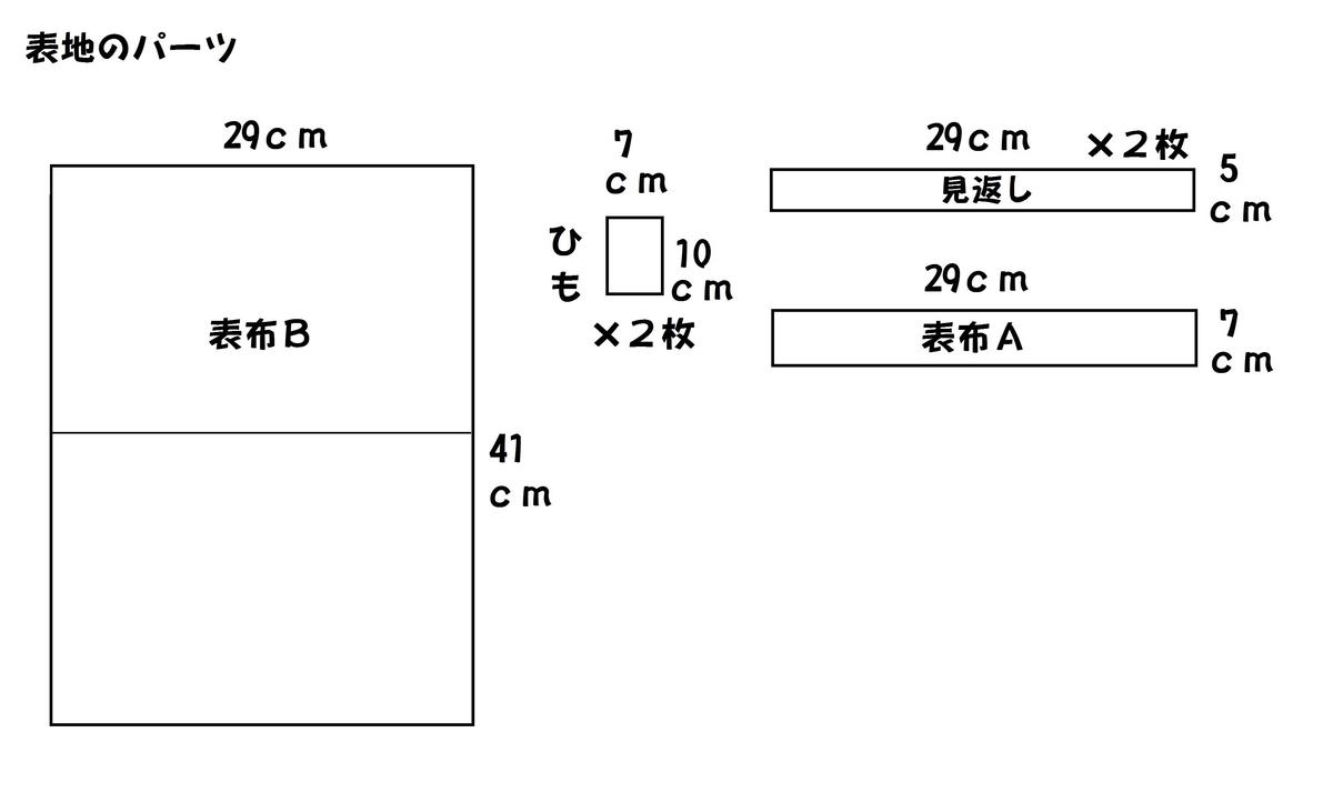 f:id:nishizawahontensasebo:20200505160953j:plain