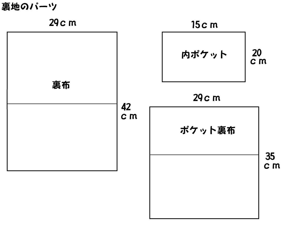 f:id:nishizawahontensasebo:20200505161021j:plain