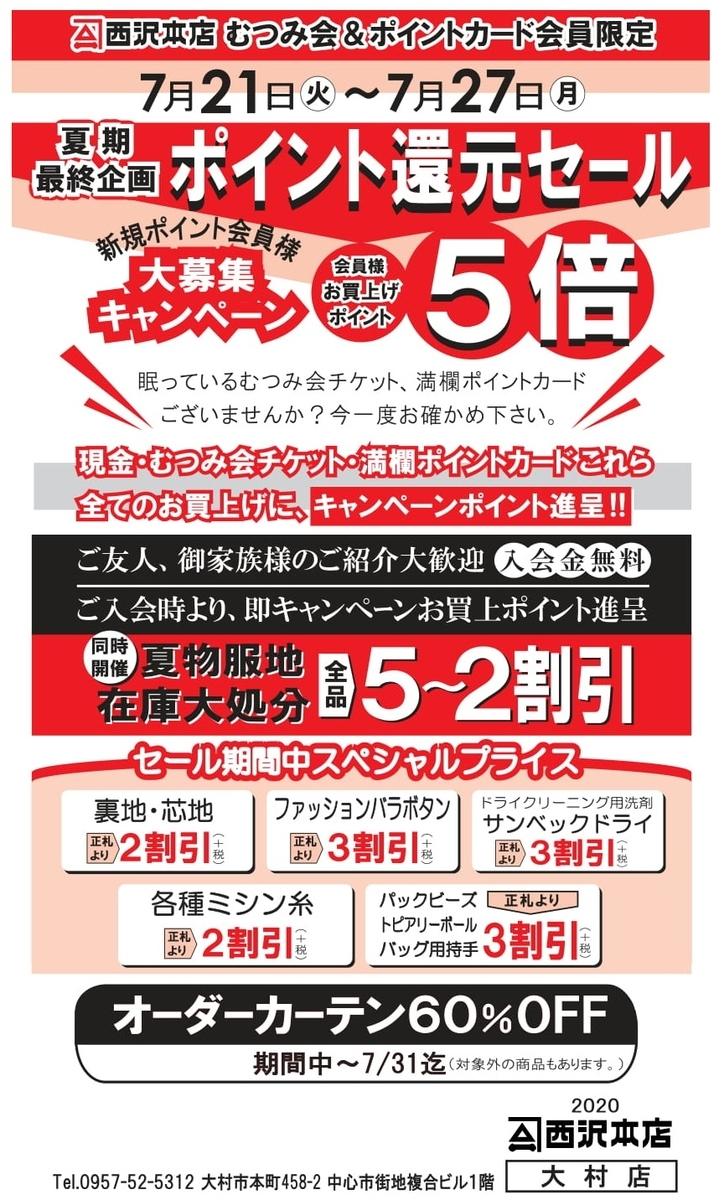 f:id:nishizawahontensasebo:20200720102310j:plain