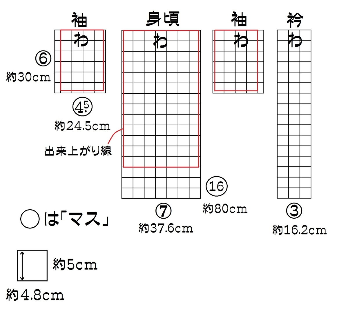 f:id:nishizawahontensasebo:20201021181943j:plain