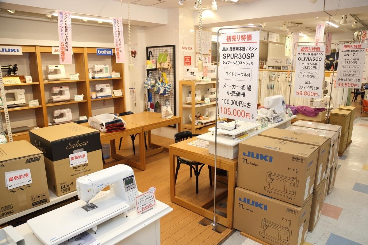 f:id:nishizawahontensasebo:20210101131639j:plain