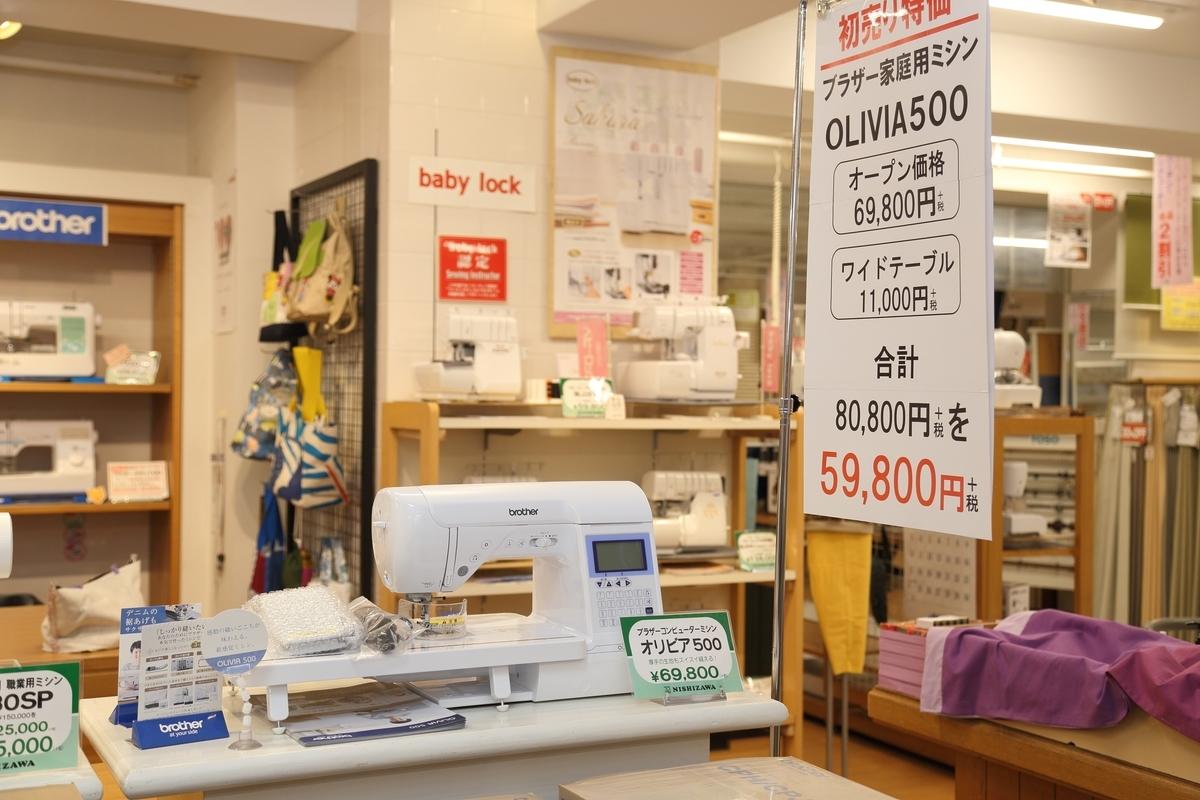 f:id:nishizawahontensasebo:20210101131707j:plain
