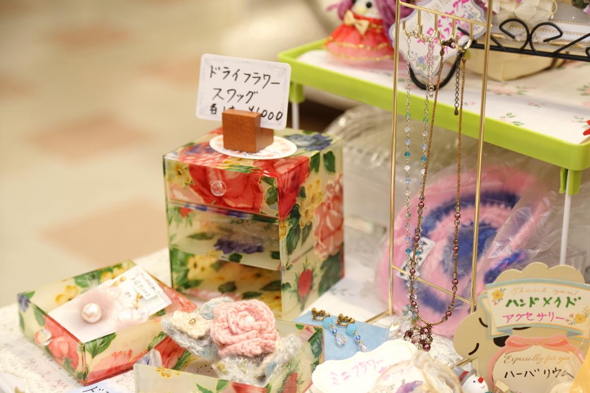 f:id:nishizawahontensasebo:20210611131818j:plain