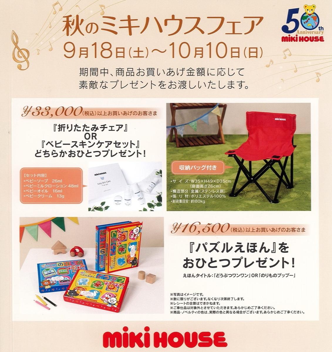f:id:nishizawahontensasebo:20210915182610j:plain