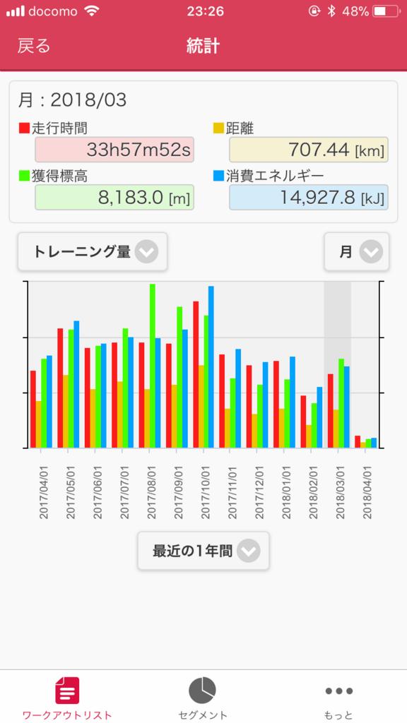 f:id:nisiisigaki1107:20180403233513p:plain