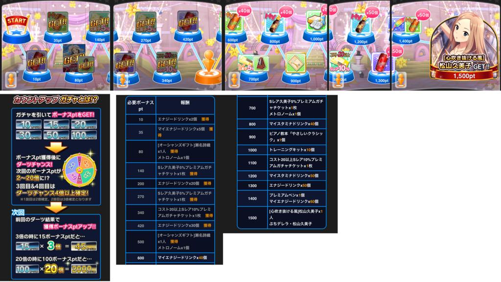 f:id:nisikawahonami:20170601163343p:plain