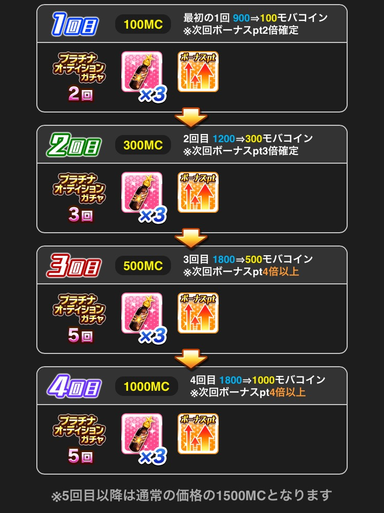 f:id:nisikawahonami:20170601163633p:plain