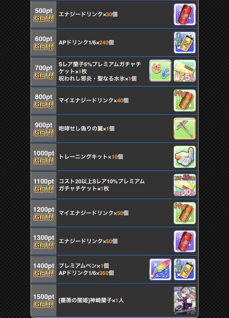 f:id:nisikawahonami:20190213171104j:plain