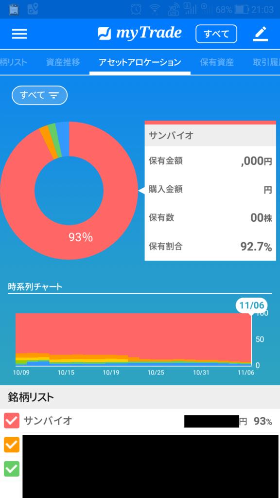 f:id:nisiki_satika:20181106222826p:plain