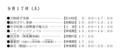平成28年 西野神社 秋まつり日程