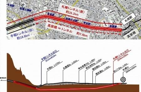 北海道新幹線 札樽トンネル 路線図