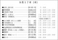 平成29年 西野神社 秋まつり日程(2日目)
