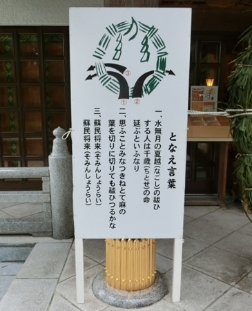 平成30年 西野神社夏越大祓「茅の輪」看板
