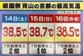 平成30年8月中旬の、京都の最高気温
