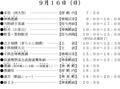 平成30年 西野神社 秋まつり(2日目)日程