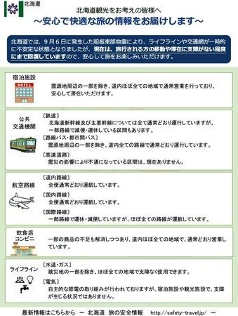北海道観光をお考えの皆様へ