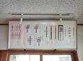 西野神社の社務所玄関窓口