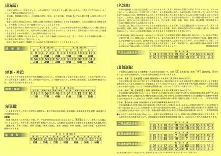 平成31年 厄年・年祝・星厄等一覧表(配布版)
