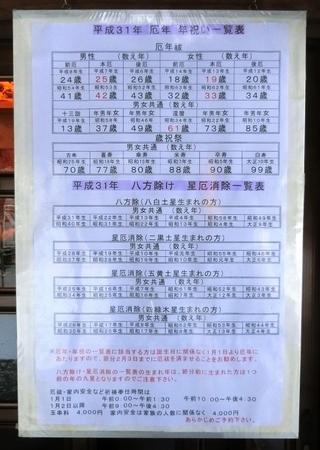 平成31年 厄年・年祝・星厄等一覧表(向拝掲示版)