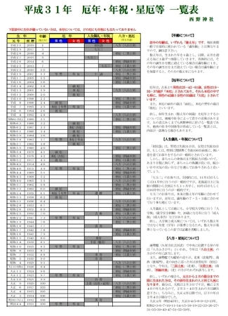 平成31年 厄年・年祝・星厄等一覧表(受付掲示版)