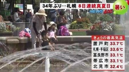 「札幌で8日連続真夏日」のニュース