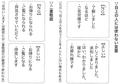北海道神道青年協議会編「神社おもてなし心得」より