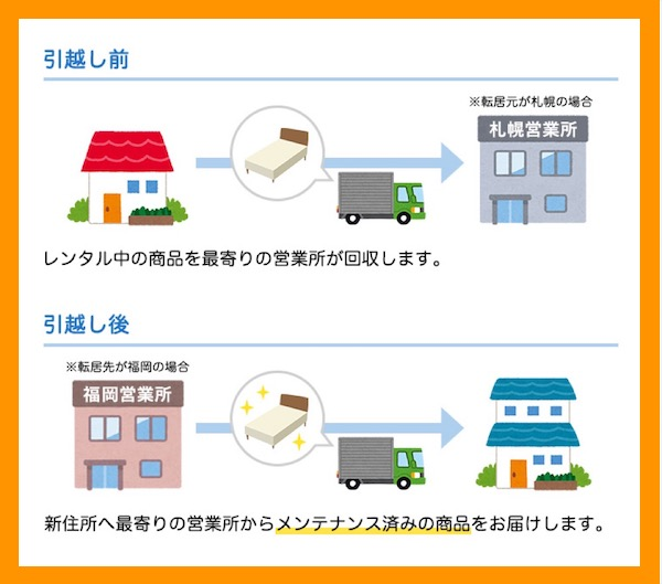 f:id:nissyfu-fu:20210905151032j:plain