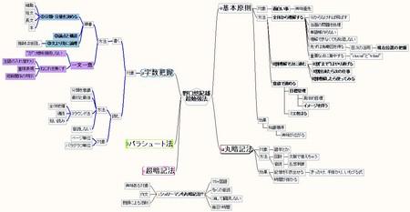 f:id:nissyyas:20061029000235j:image:w200