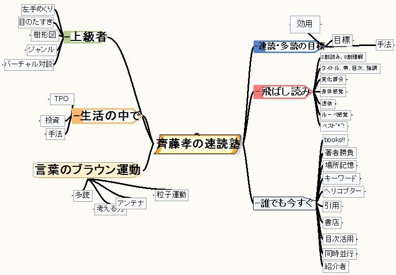 f:id:nissyyas:20061102020732j:image:w200