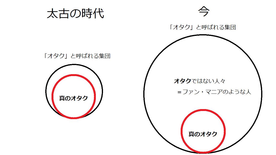 f:id:nisyou1720:20200607161646p:plain