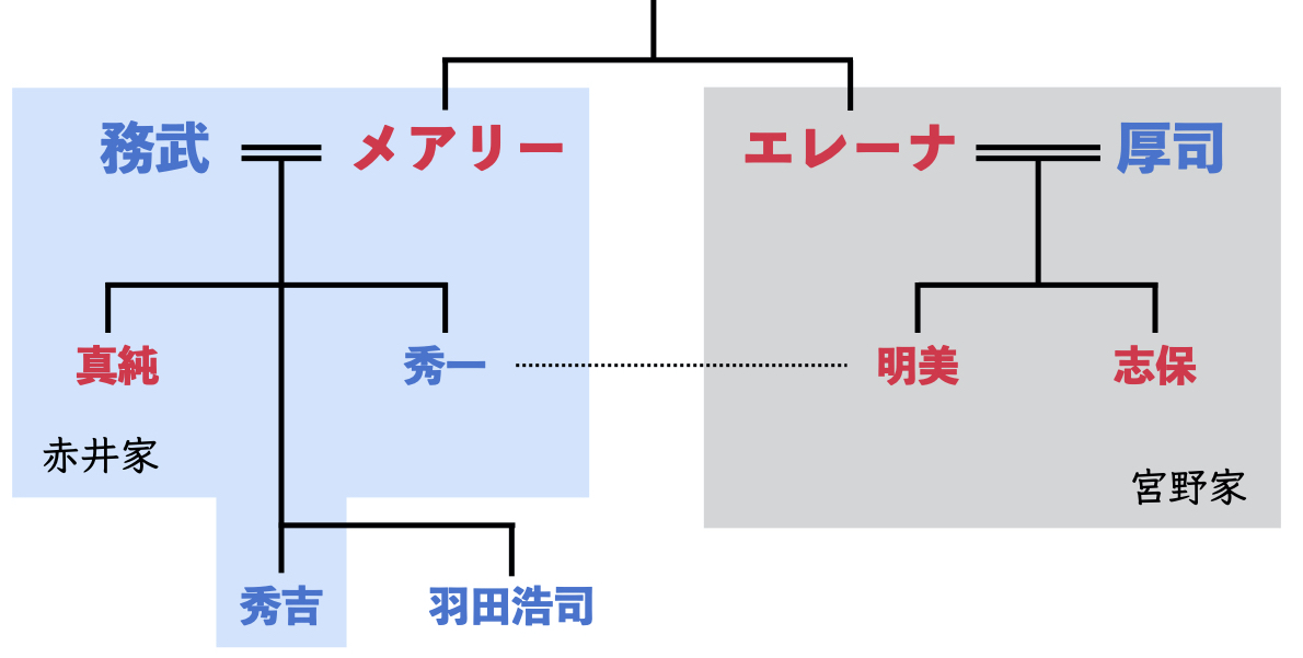 f:id:nito-night:20200726021237j:plain