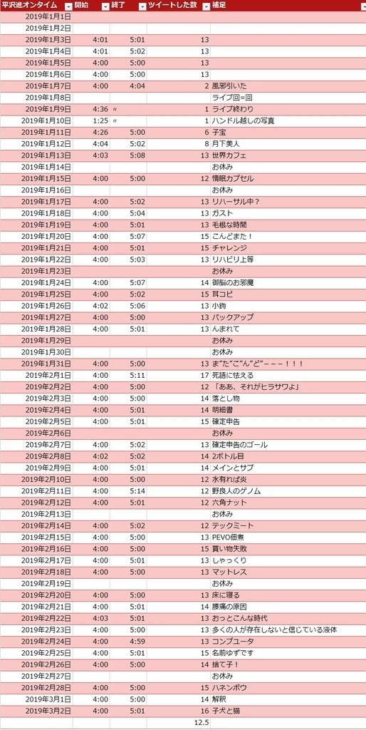 f:id:nito124:20190305000032j:plain