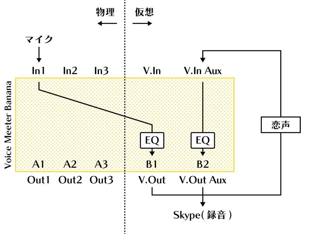 f:id:nitokage:20180701202040p:plain