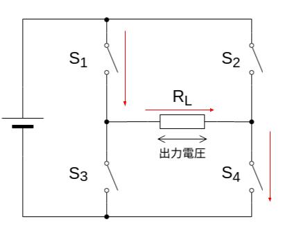 f:id:nitomath:20200803204440p:plain