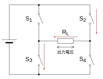 f:id:nitomath:20200803204443p:plain