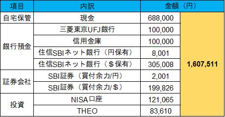 f:id:nitoriyuka:20180201143219p:plain