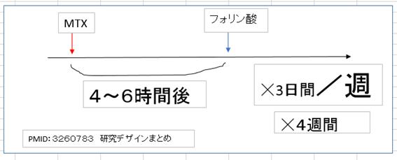 f:id:nitrotake8:20180114172058p:plain
