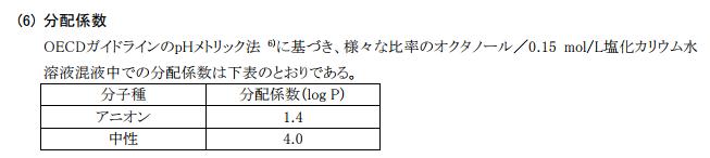 f:id:nitrotake8:20180209131748p:plain