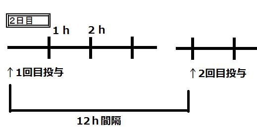 f:id:nitrotake8:20180304024845p:plain