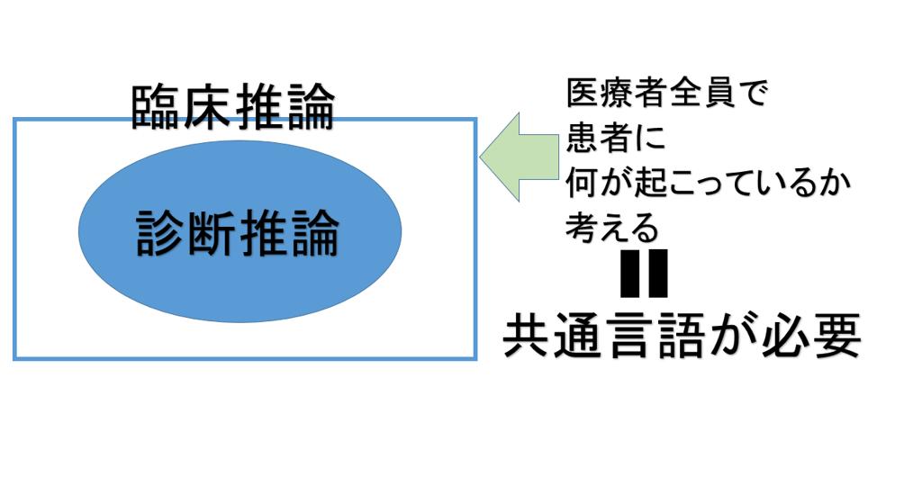 f:id:nitrotake8:20180416193454p:plain