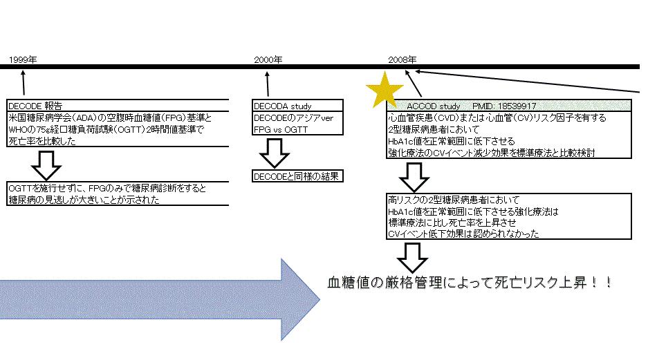 f:id:nitrotake8:20180504000401p:plain