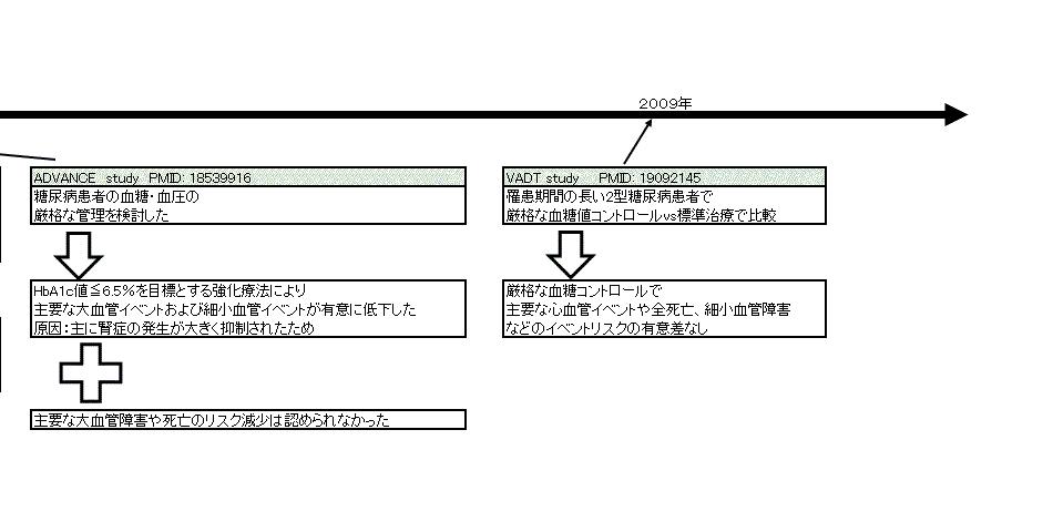 f:id:nitrotake8:20180504000642p:plain